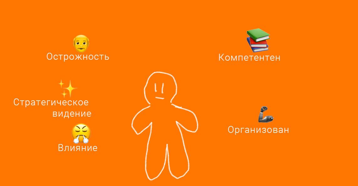 Навыки или компетенции идеального руководителя проектов