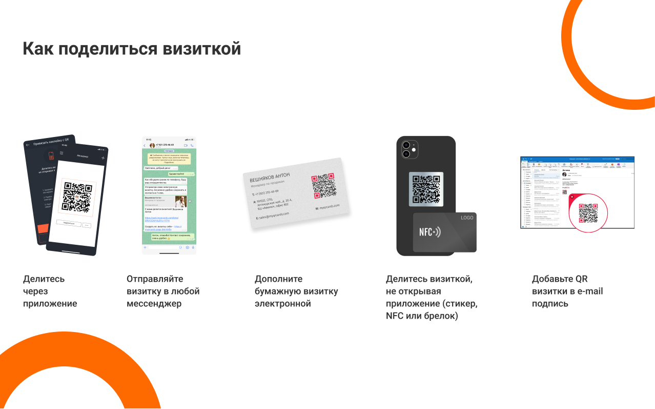 Пять способов поделиться электронной визиткой MyQRcards
