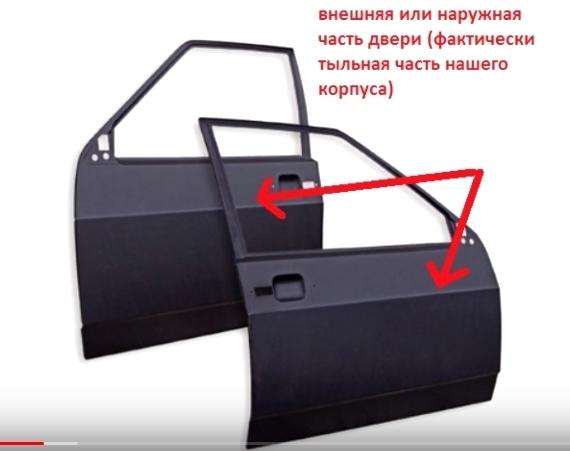 внешняя часть двери автомобиля