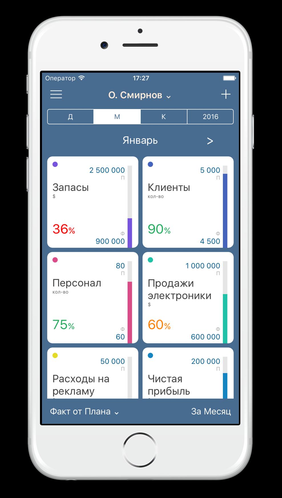 handykpi app