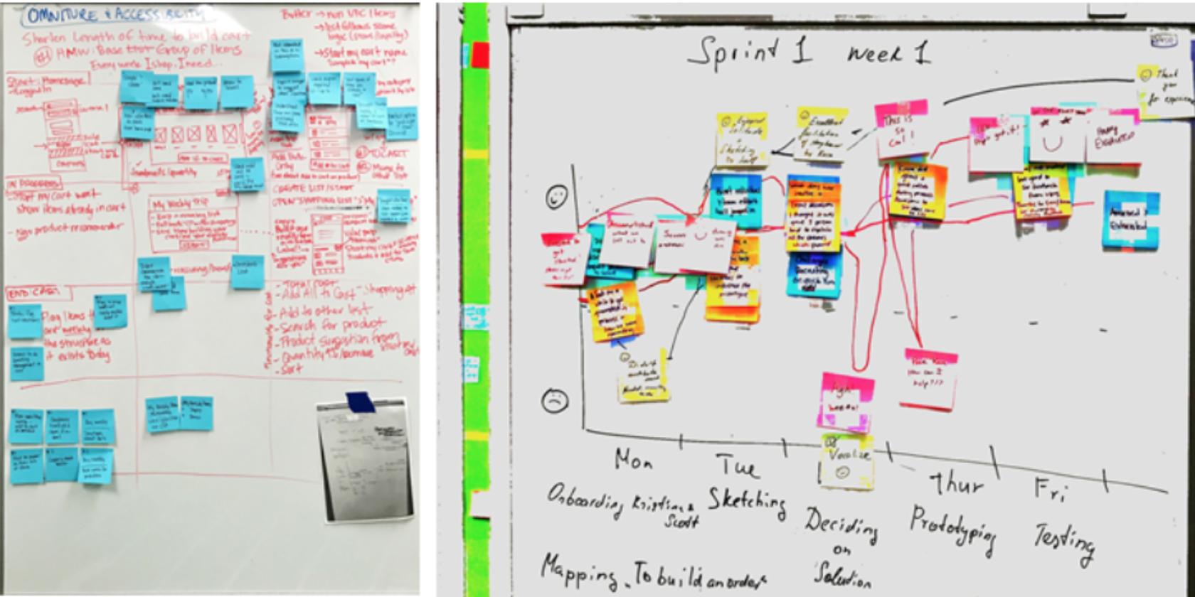 UXDC meetup. Design sprint white-boarding workshop