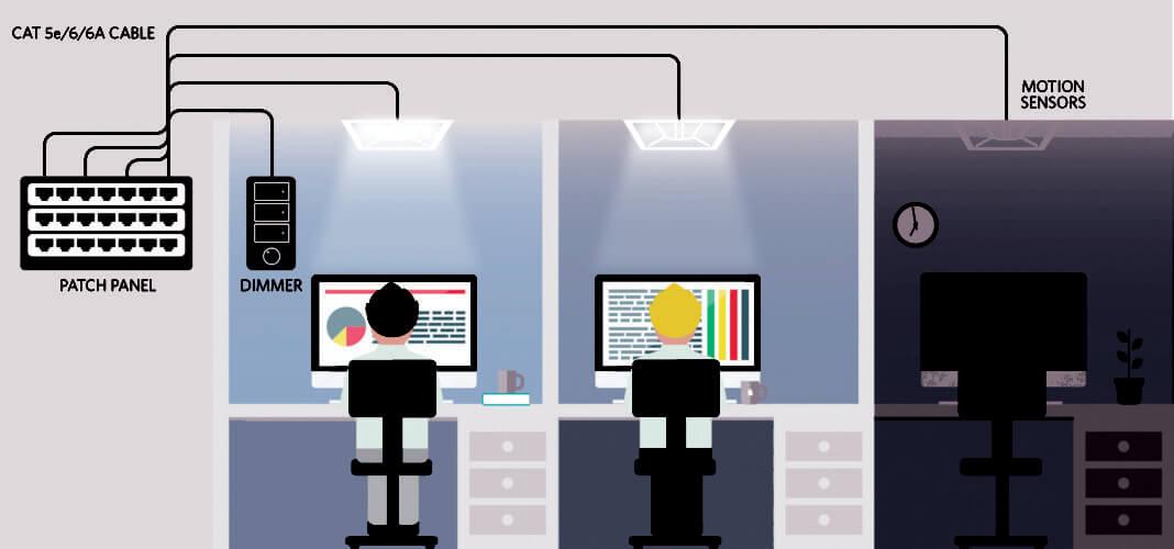Светодиодные технологии и «Интернет вещей»