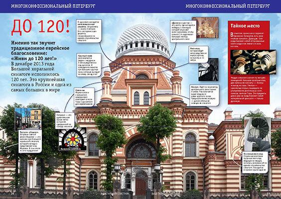 Большая хоральная синагога. История