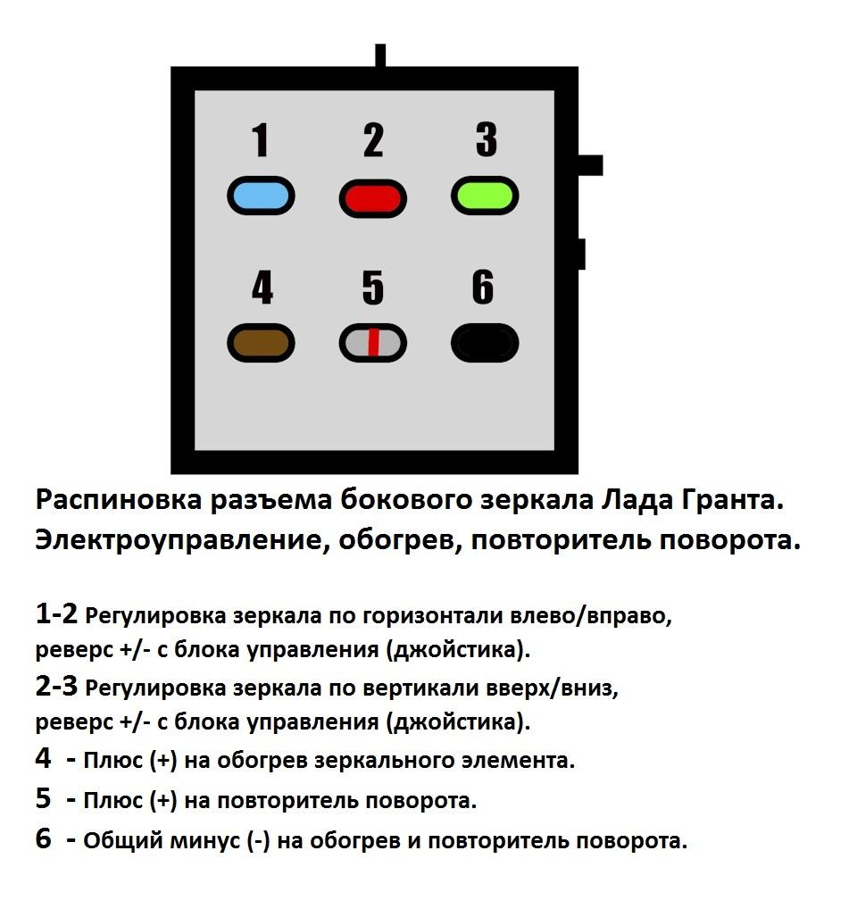 Распиновка колодки Гранта п/п