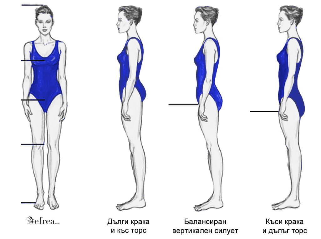 Вижте модни съвети как да се обличате ако имате къси или дълги крака