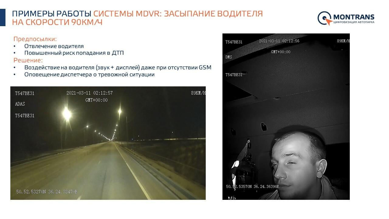 Пример отчёта контроля состояния водителя