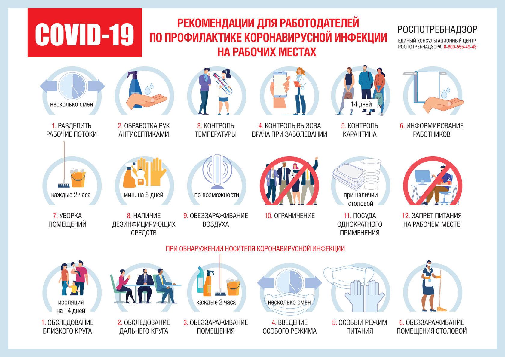 Рекомендации работодателей