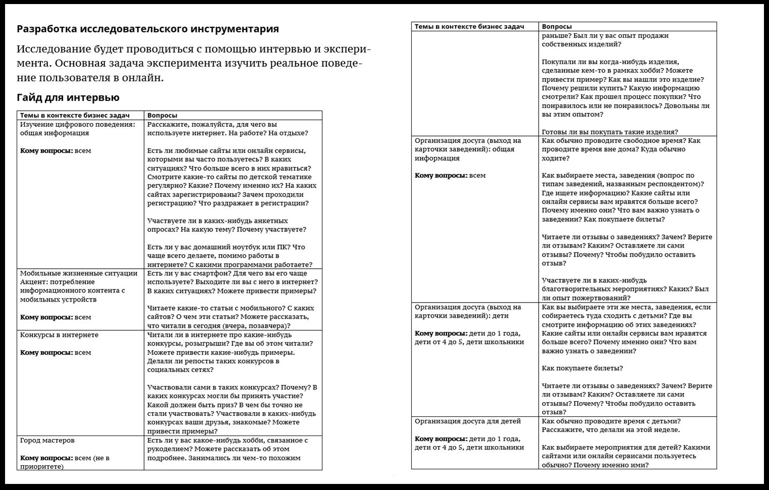 Разработанные гайды для интервью и задания для тестирования | SobakaPav.ru