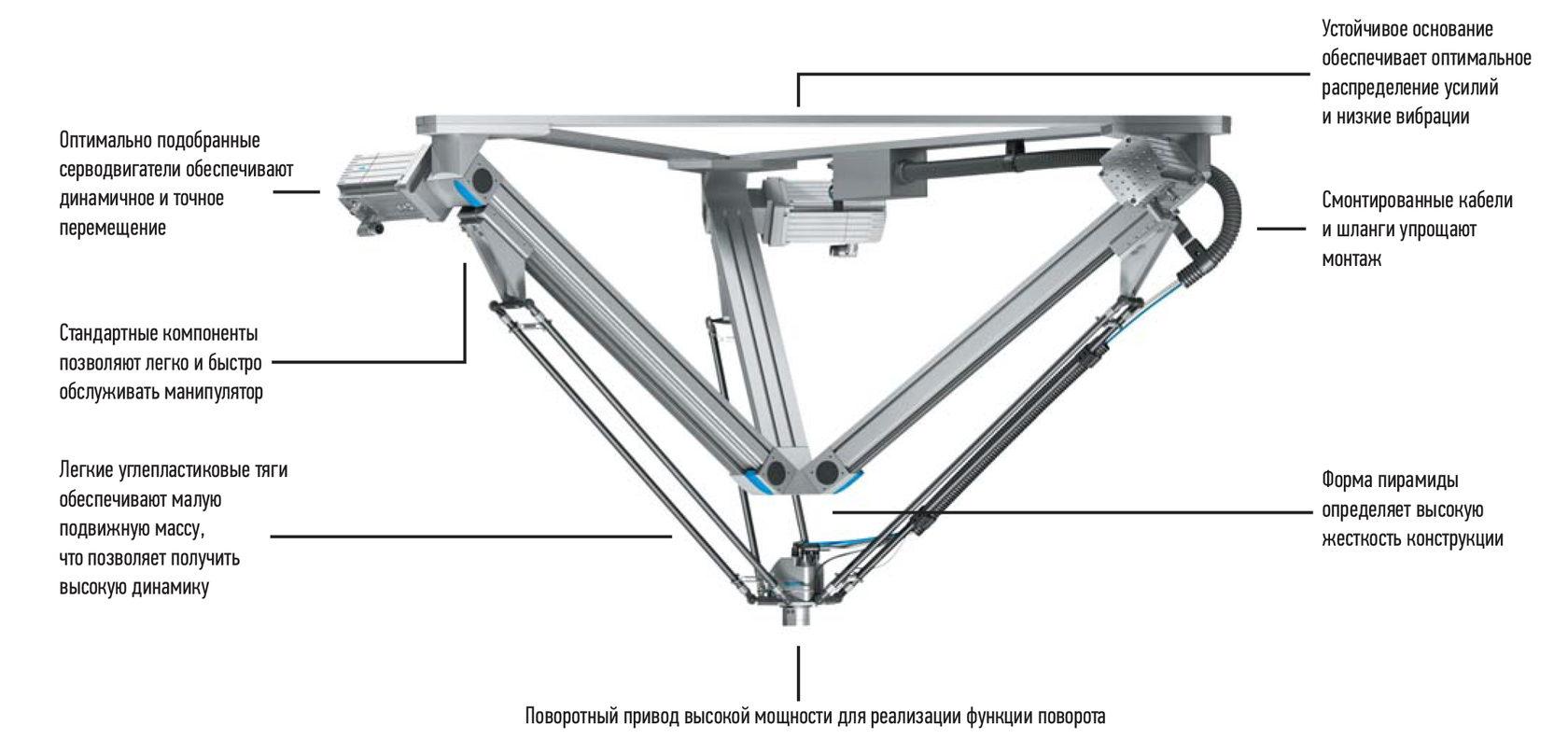 Движущийся транспортер конвейерного оборудования курган