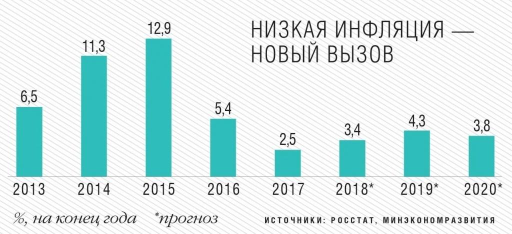 Легкое метро в Подмосковье 2019. очередное возрождение проекта, последние новости изоражения