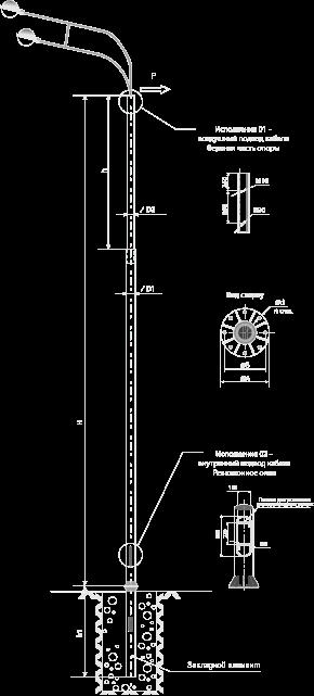Опоры силовые фланцевые трубные тип CФ