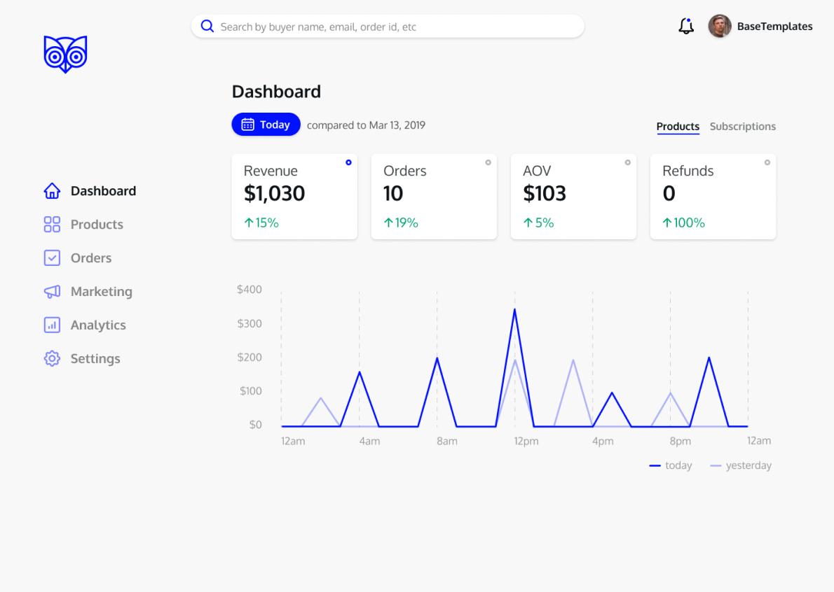 main page dashboard UI ecommerce