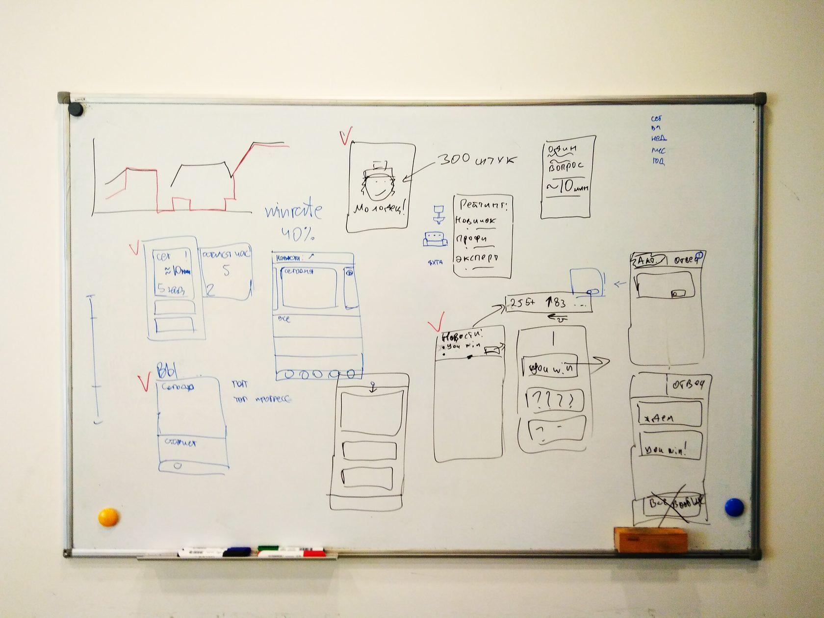 Рисуем новую концепцию приложения | SobakaPav.ru