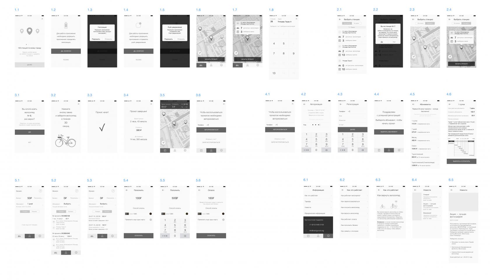 Прототипы приложения