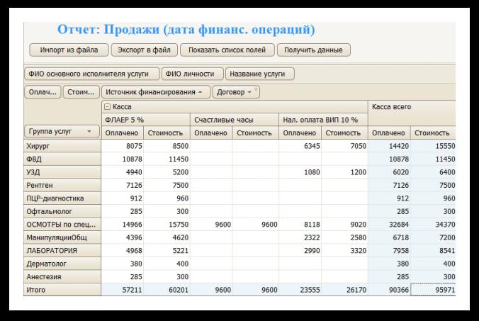 Первичный интерфейс заказчика | sobakapav.ru