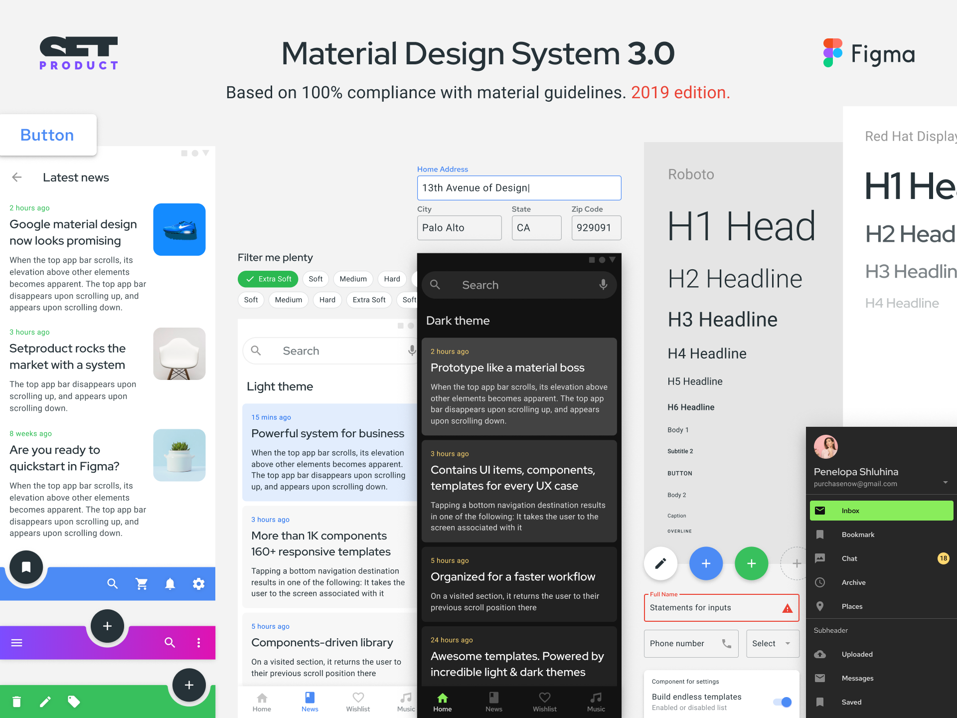Material Design System for Figma UI kit