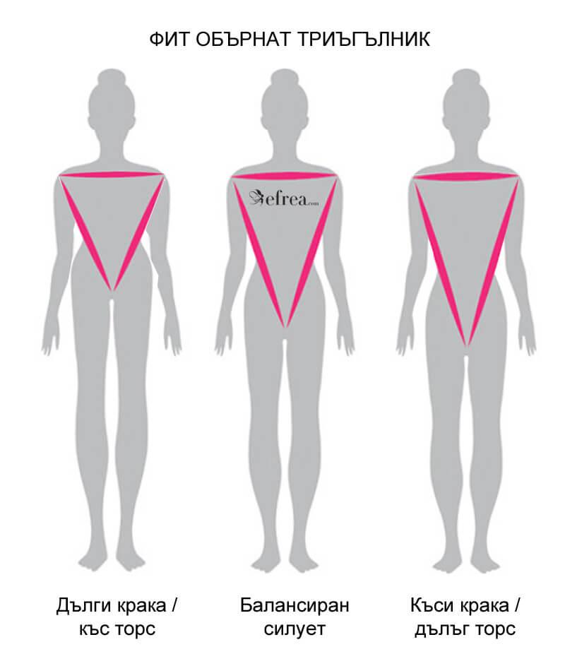 Фит обърнат триъгълник е с широки рамене и тесен ханш
