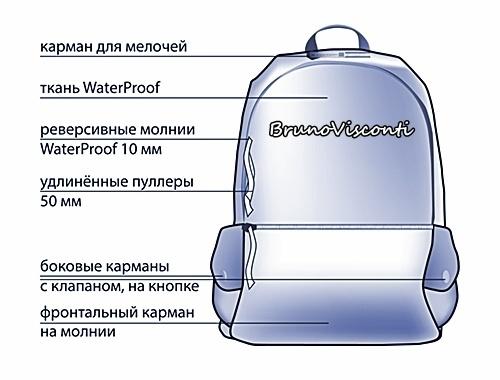 fbbc10d16abd Школьные ранцы и рюкзаки BrunoVisconti.