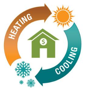Lämmitin- ja kotitaloustuotteiden