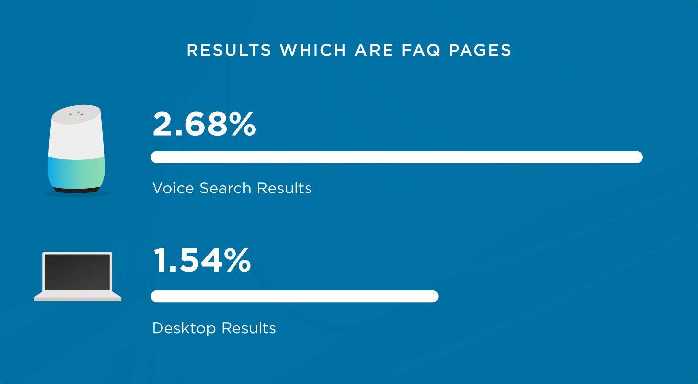 faq страницы в результатах vote-поиска