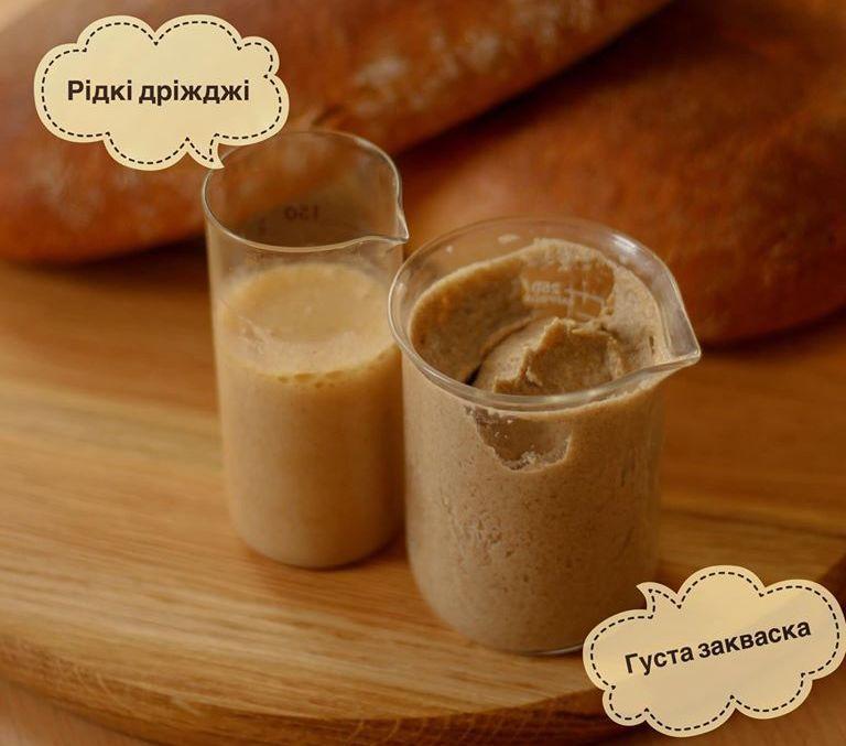 бездріжджовий хліб , хліб без дріжджів , хліб без дріжджів рецепт , житній хліб без дріжджів , хліб без дріжджів користь , як спекти житній хліб без дріжджів