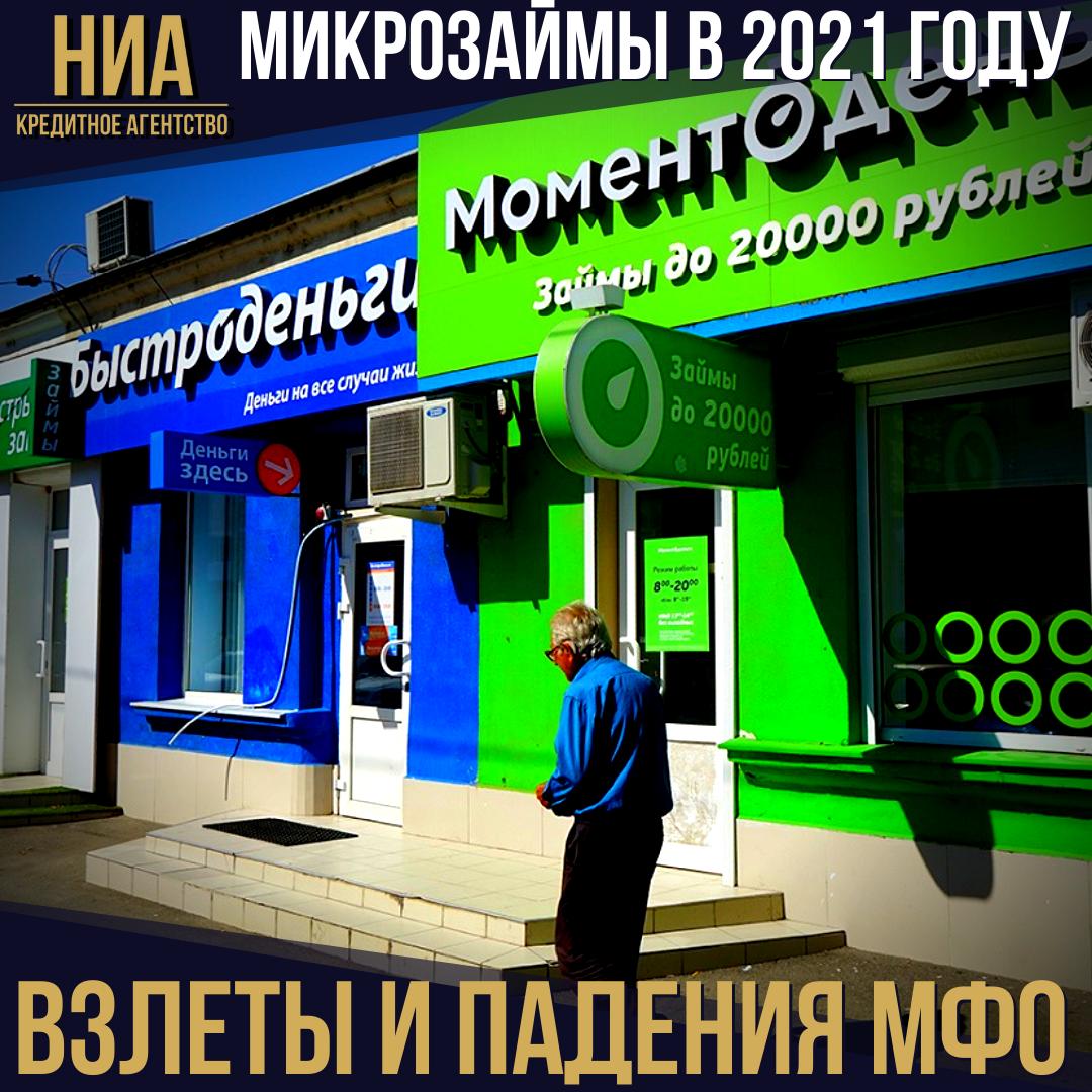 Микрофинансы 2021