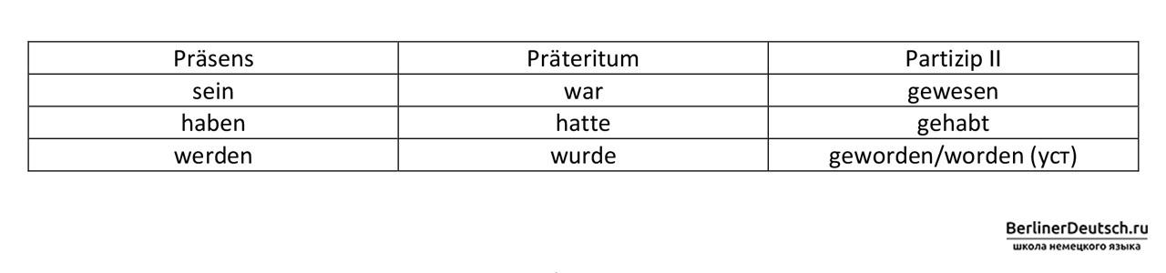 3 формы спряжения глаголов sein, haben, werden