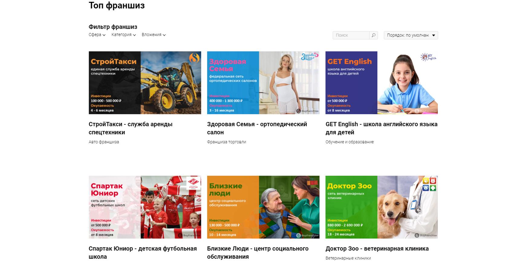 Где купить франшизу | Купить франшизу.ру