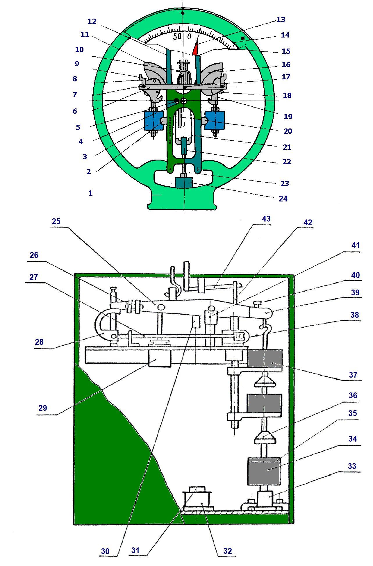 Указатель циферблатный квадрантный круговой типа  УЦК 1-500 /1000, УЦК1-400-1000