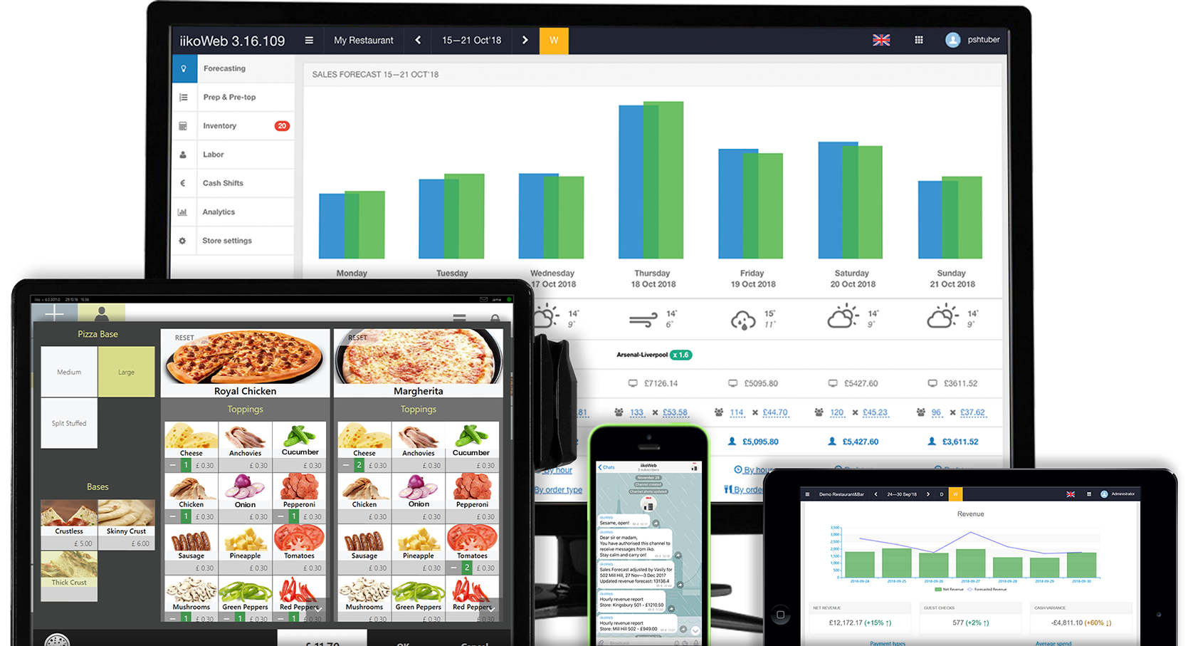 Cloud Based Pos Restaurant Management Software Iiko