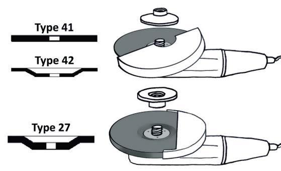 Тип 41, Тип 42, Тип 27 Становить фланцы правильно.