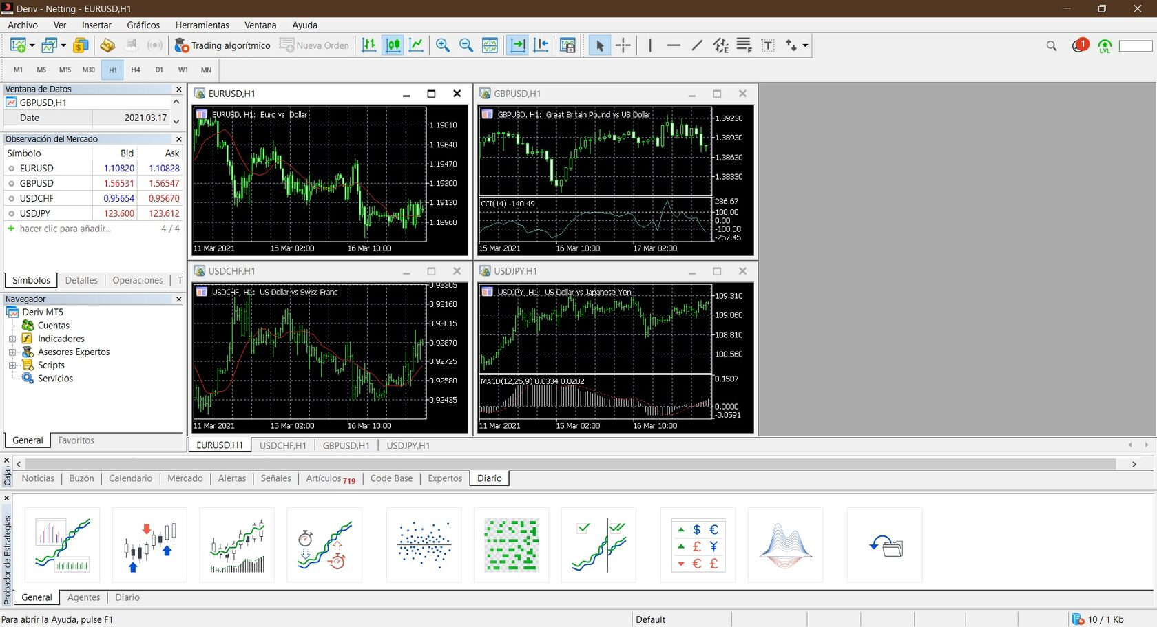 MetaTrader 5 platform interface