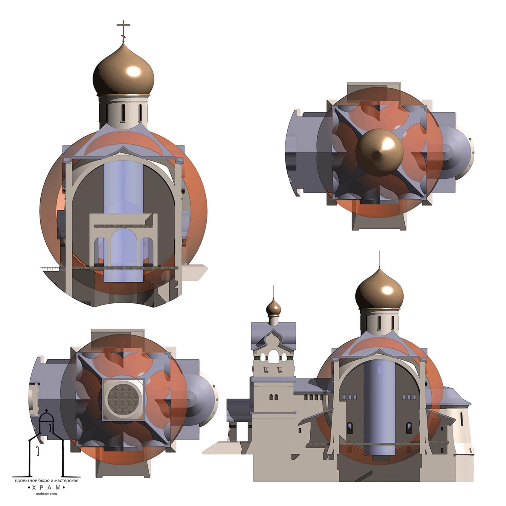 проект храма, православный храм проект, христианский храм проект, разработать проект храма,благоустройство территории храма проект, церковь проект, храм строительство, построить храм