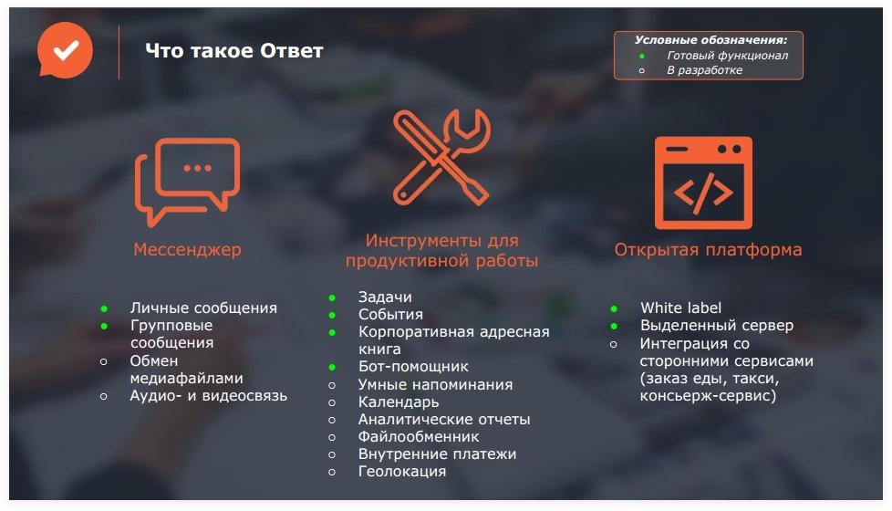 Функции нового мессенджера | SobakaPav.ru