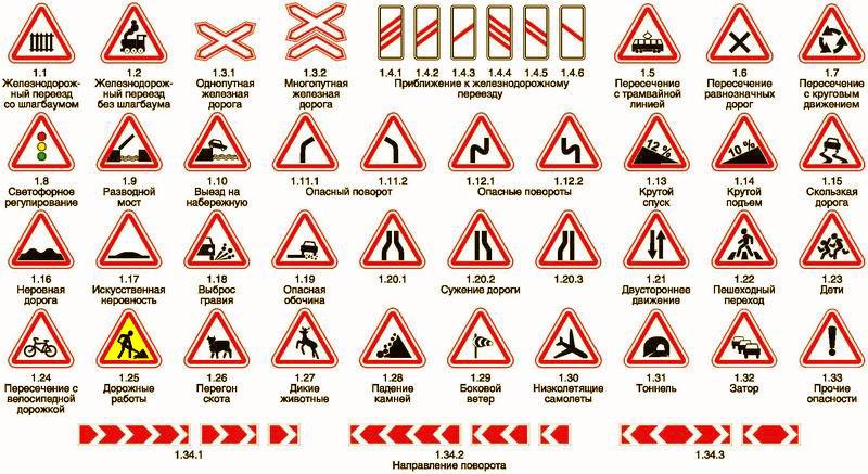 Предупреждающие дорожные знаки фото