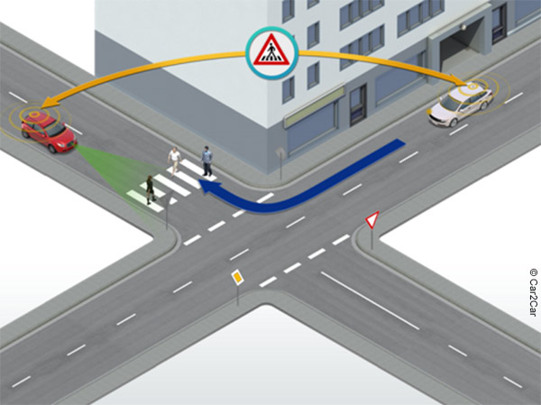 Blind intersection example where V2X can help to secure traffic.