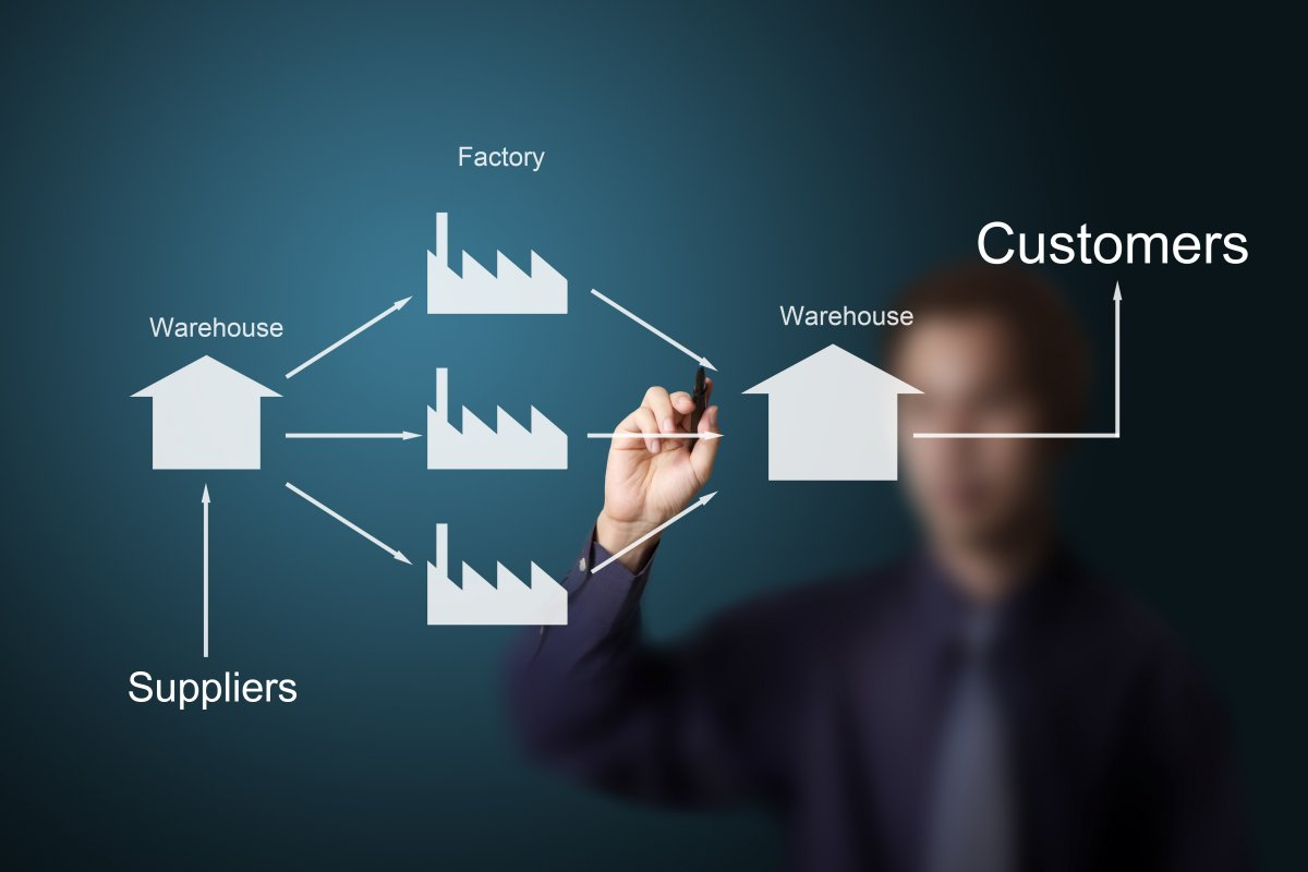 supply chain Smart supply chain planners use multiple methods tuned to perform well at different phases of the product life cycle, chosen to best exploit the available historical data and degree of market knowledge.