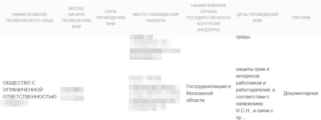 таблица с организациями где проверки будут или идут