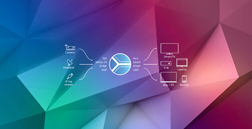 Streambuilder pro - Transcoding and Streaming Video RTMP UDP SDI