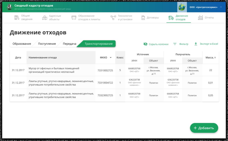 Четыре отдельных таблицы, каждая существенно проще изначальной | SobakaPav.ru