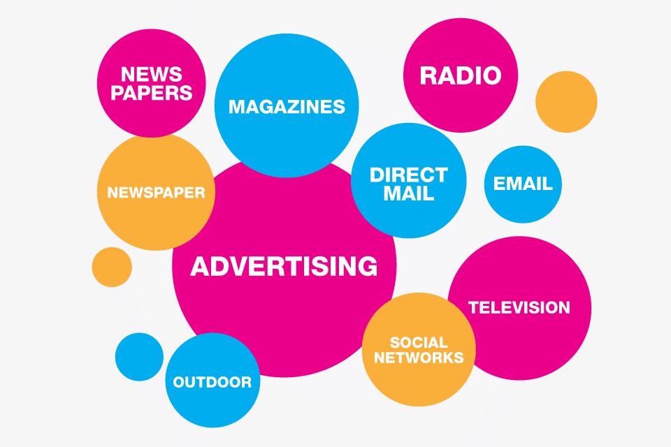 Основные проблемы маркетологов