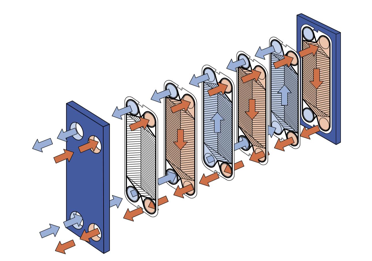 Пластины теплообменника Sondex SW40 Артём Уплотнения теплообменника Теплотекс 50A Пенза