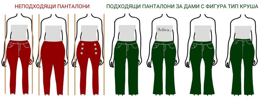 Дамски панталони за фигура тип круша с широк ханш и тесни рамене. Виж още модни съвети от българския производител на дамски дрехи Efrea