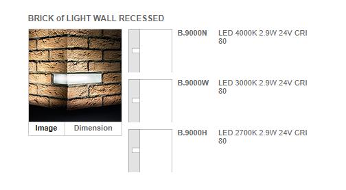 Технические параметры светильника