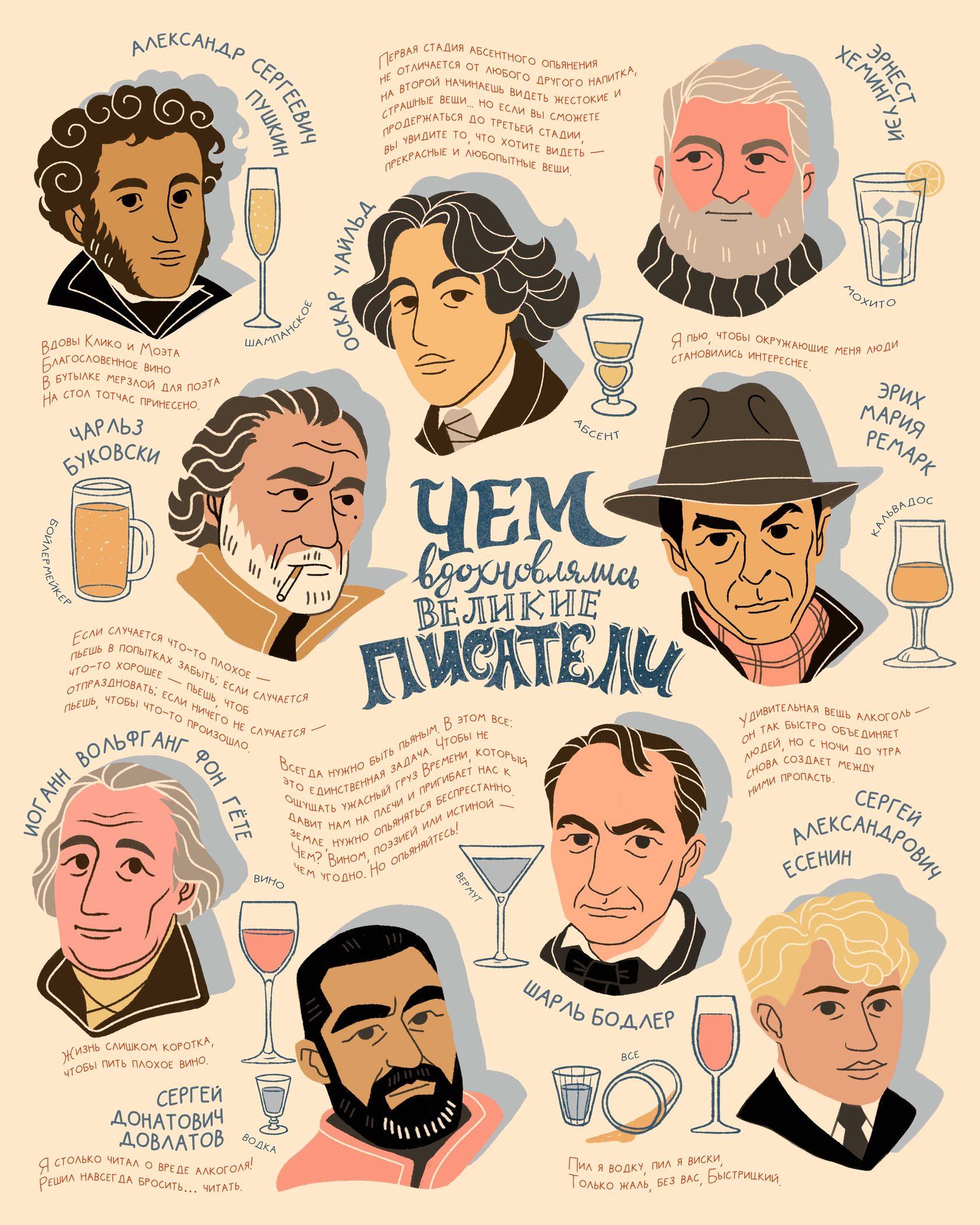 постеры с поэтами молодого