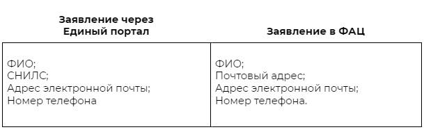 Проект приказа о выдаче бумажных свидетельств об аккредитации