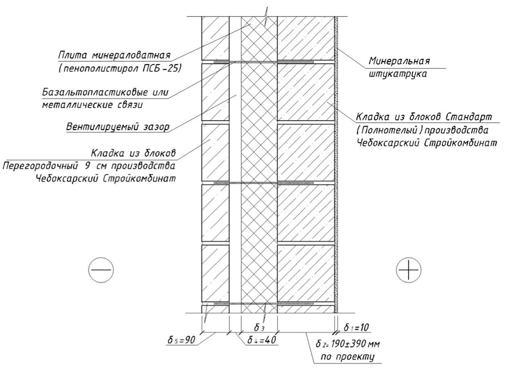 стены частного дома из керамзитобетона