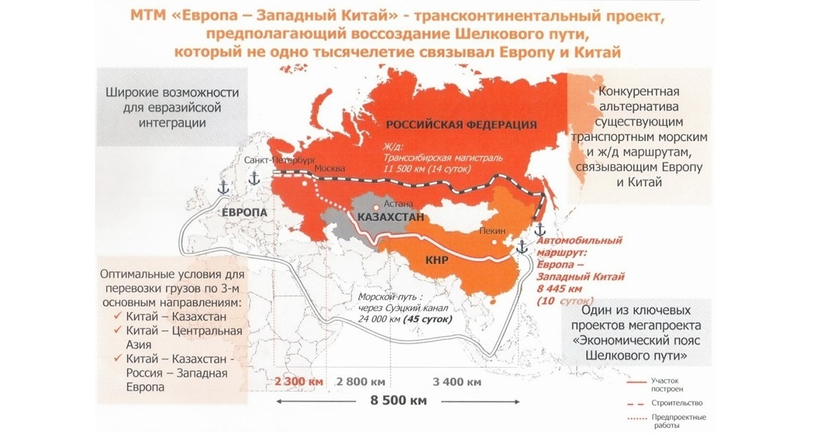 Проект международного транспортного маршрута Европа — Западный Китай (инфографика: Минтранс РФ)