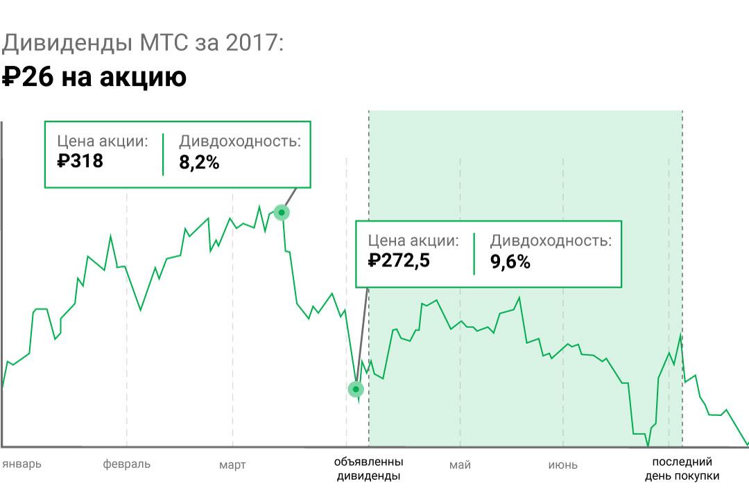 graphs-.jpg