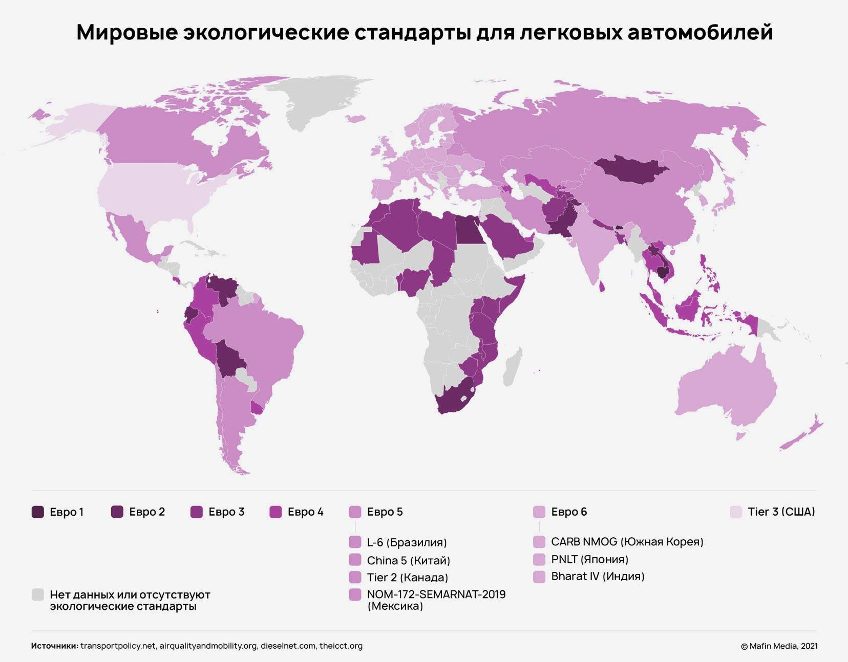 Карта мировых экостандартов для легковых автомобилей